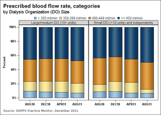 Qrxbloodflow_c_do_size4